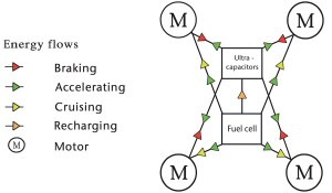 car-network-electric_02